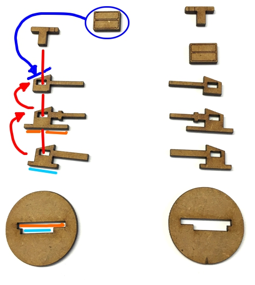 ATAT step 5 stage 20
